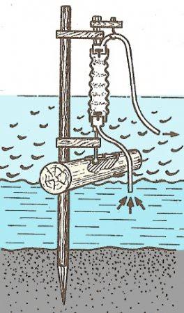 Водяной насос,без электричества