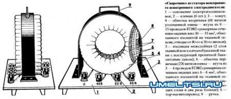 Сварочный аппарат из электромотора
