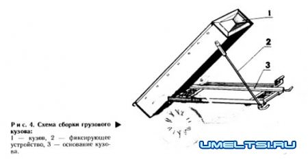 Самосвал ИЖ-Юпитер
