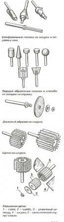 Абразивные инструменты своими руками