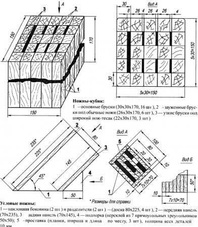 Два вида ножен:прямой кубик и наклонный вариант