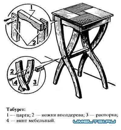 Оригинальный табурет и столик