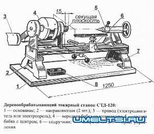 Модернизированый  токарный СТД-120