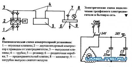 Самодельный компрессор