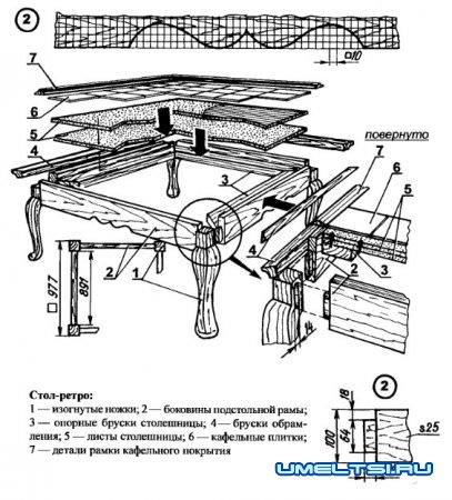 Реставрация мебели своими руками (Фигурные ножки)
