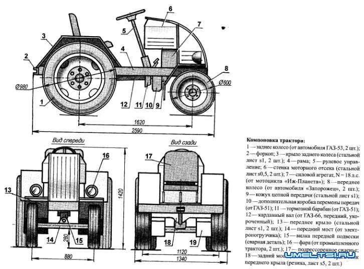 Орудия самодельные к тракторам