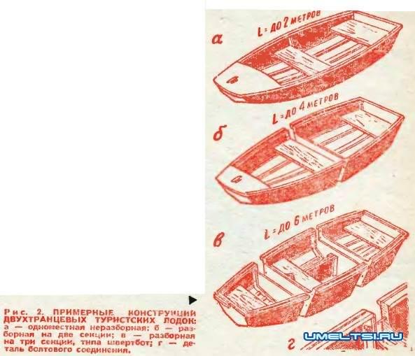 Самоделки своими руками лодка