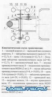 """Мотоблок с мотоцикла """"Минск"""""""