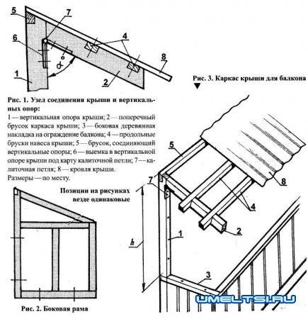 Застекления балкона