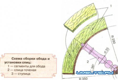 Люстра-колесо