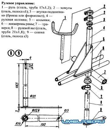 Самодельный трехколесный велосипед своими руками чертежи
