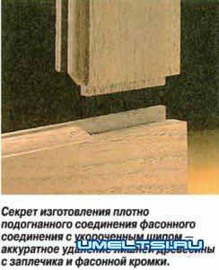 Дверь филенчатая мебельная
