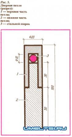 Металлическая дверь своими руками