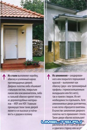 Входные двери. Выбор двери