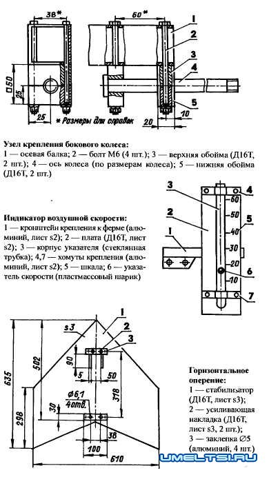 схема управления ротором самолетной ручкой автожира