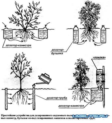 Схема скважины на воду и устройство артезианской скважины