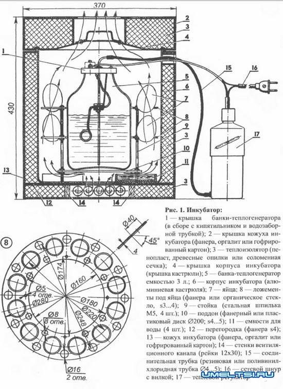 Терморегулятор для инкубатор своими руками фото 862