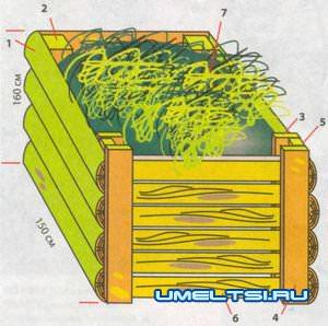 Ящик вместо компостной ямы