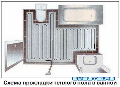 Теплый пол с электрическим подогревом