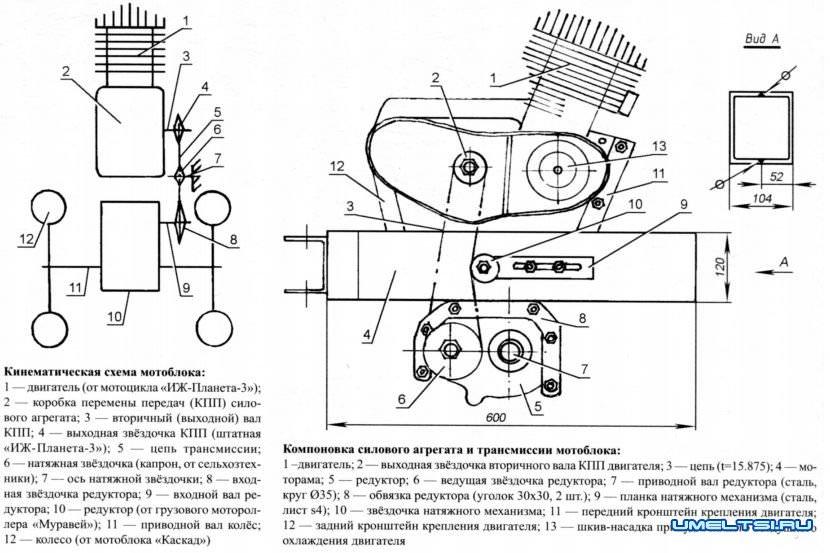 Мотоблок своими руками: инструкции изготовления, чертежи ... Борона Своими Руками