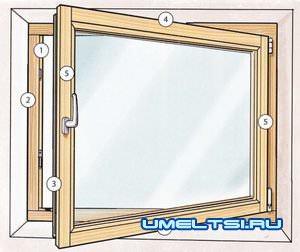 Деревянные окна для дачи своими руками