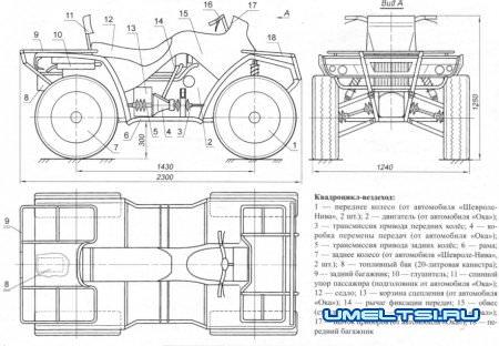 Самодельный квадроцикл  на базе «Оки» и вазовских агрегатов