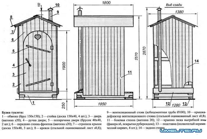 Туалет деревянный своими руками чертежи фото 444