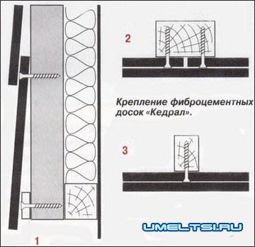 Монтаж вентилируемых фасадов из фиброцементных досок