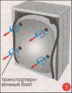 Как подключить стиральную машину самостоятельно
