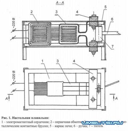 Плавильная печь для художественного литья