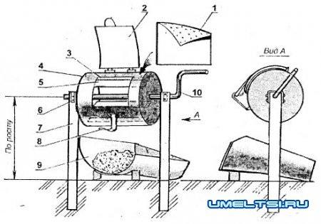 Как сделать ручную бетономешалку из бочки