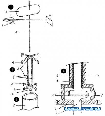 Как избавиться от конденсата на дымовой трубе