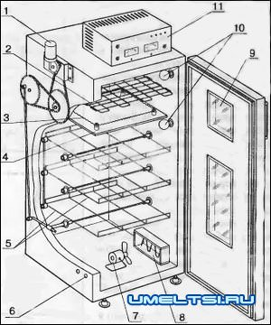схема инкубатора в холодильнике