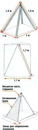 Теплица пирамида