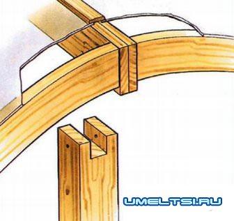 Деревянный навес с поликарбонатной крышей