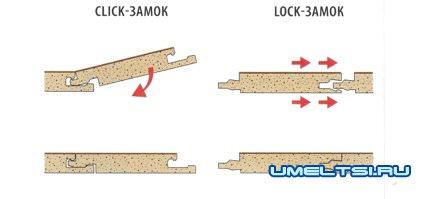 виды замков для ламината