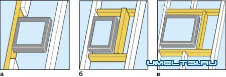 подгонка стропильных систем