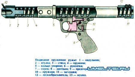 подводное ружье своими руками