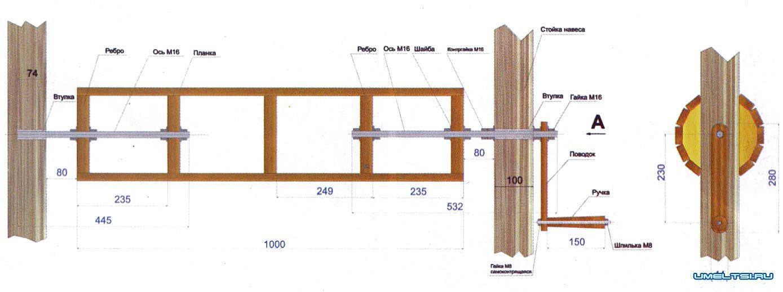 Как сделать ворот для колодца: интересная конструкция HC910