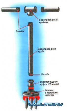 бур-рыхлитель