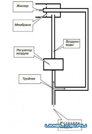 схема высокотемпературной горелки