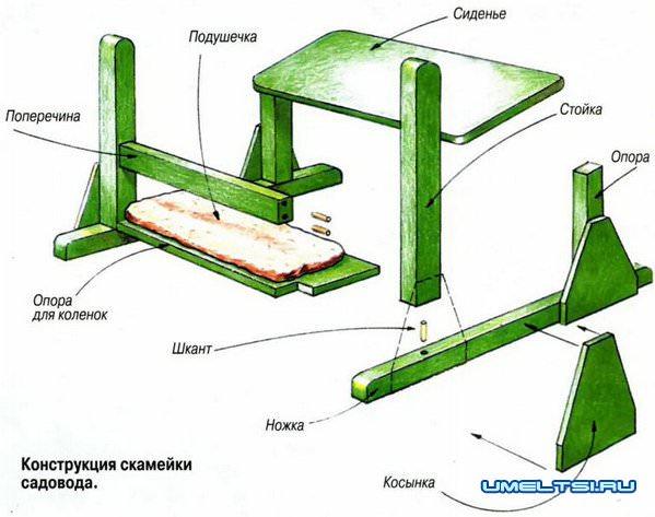 скамейка-схема, чертеж