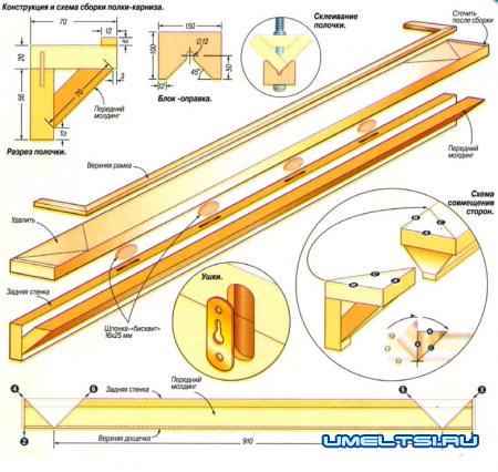 полка-карниз конструкция и схема