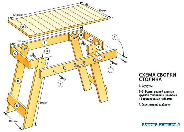чертежи по изготовлению столика
