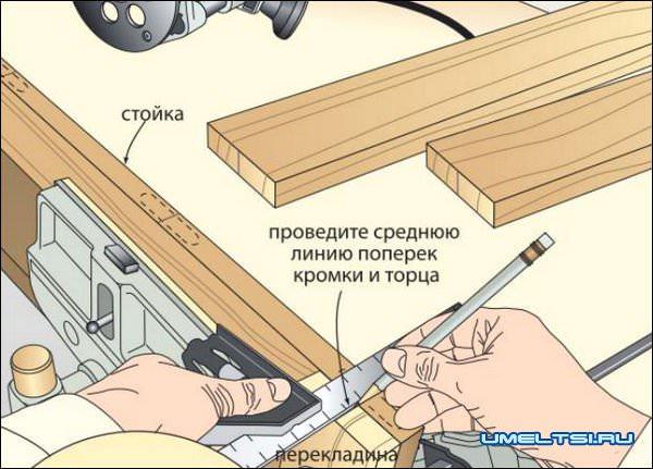 для изготовления шипового соединения