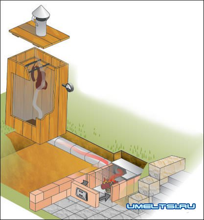 дымогенератор для холодного копчения