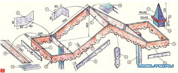 Декоративный навес над калиткой