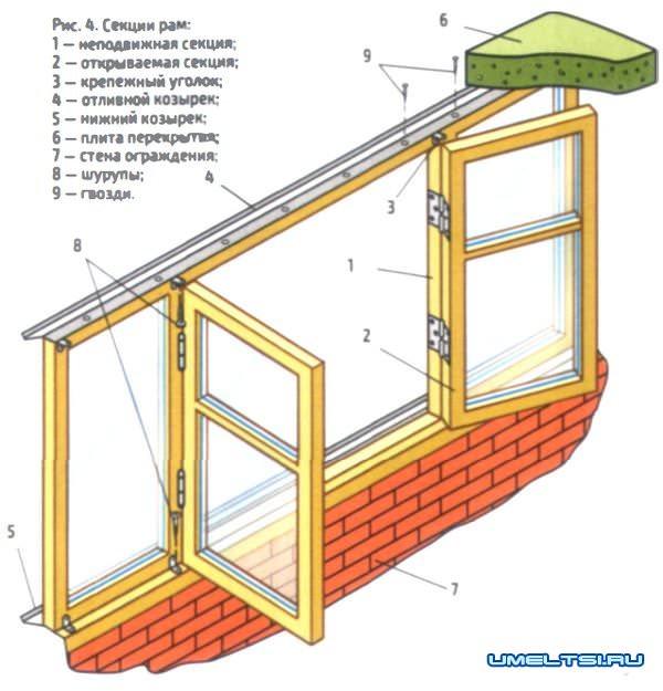остекление балкона и лоджии-фото