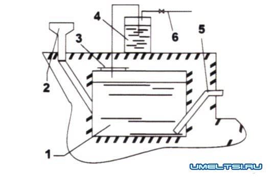 Биогаз своими руками в домашних условиях: чертежи, фото, видео 46