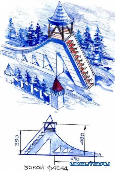 Как построить ледяную горку